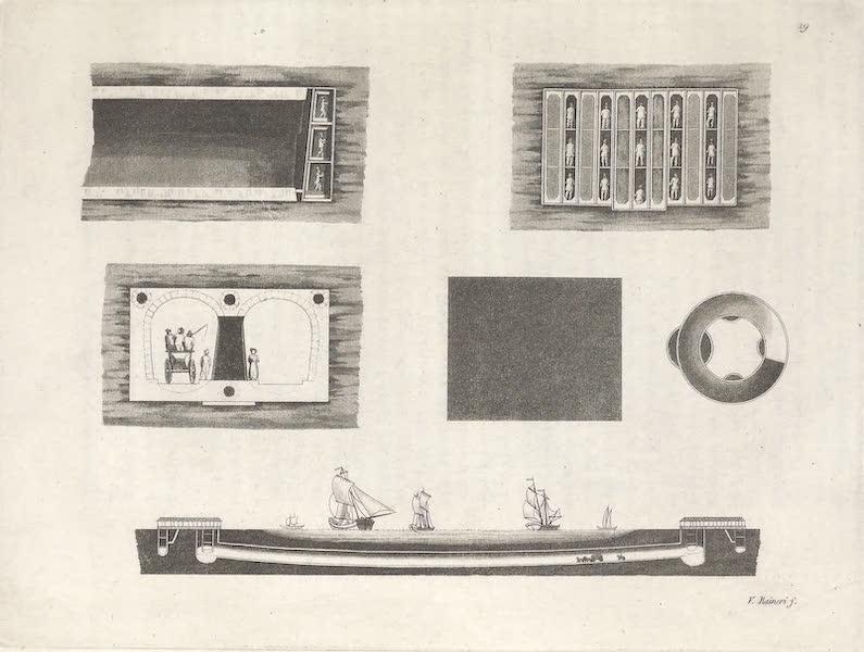 Le Costume Ancien et Moderne [Europe] Vol. 6 - XXIX. Rue ou galerie sous-la Tamise (1827)