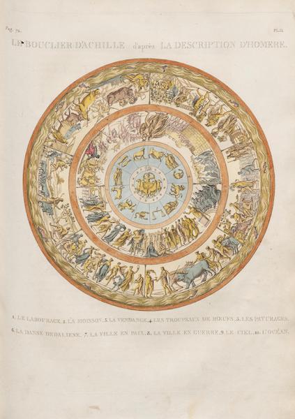 Le Jupiter Olympien - Pl. II. Le bouclier d'Achille (en vignette, le dessin de Boivin) (1815)
