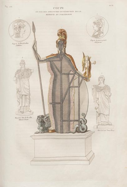 Le Jupiter Olympien - Pl. IX. Coupe et vue des armatures intérieures de la Minerve du Parthénon (1815)