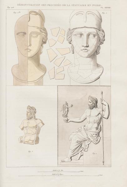 Le Jupiter Olympien - Pl. XXVIII. Démonstration des procédés de la statuaire en ivoire [III] (1815)