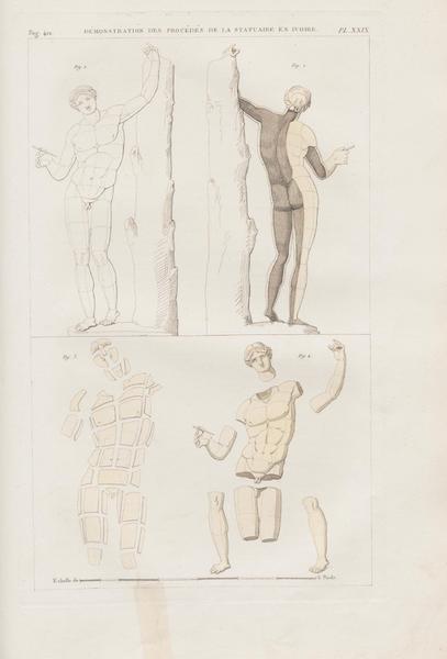 Le Jupiter Olympien - Pl. XXIX. Démonstration des procédés de la statuaire en ivoire [IV] (1815)