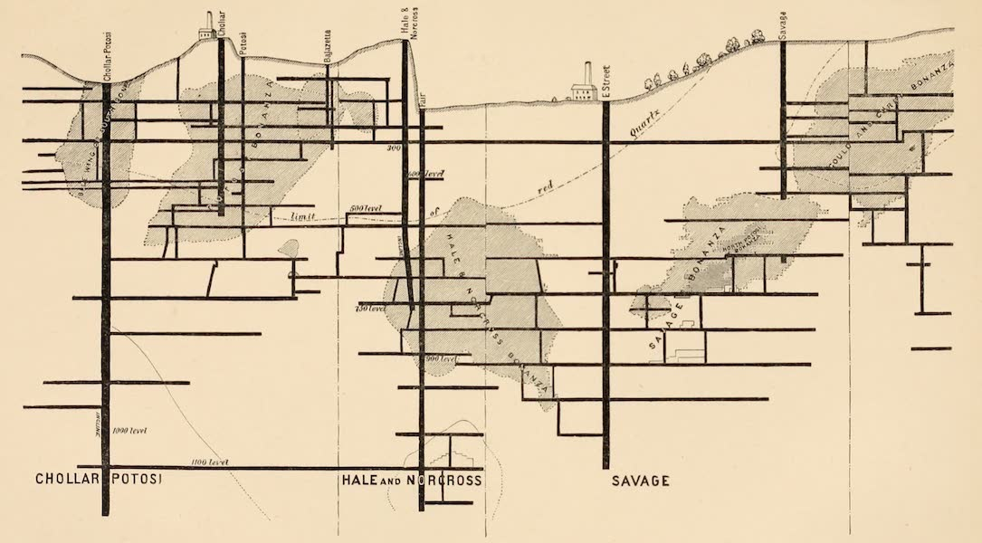 Mexico To-Day - Diagram of Silver Mine (1883)