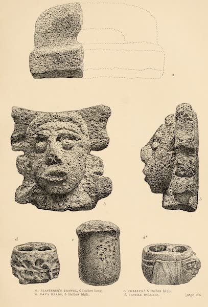 Mexico To-Day - Various Objects (1883)