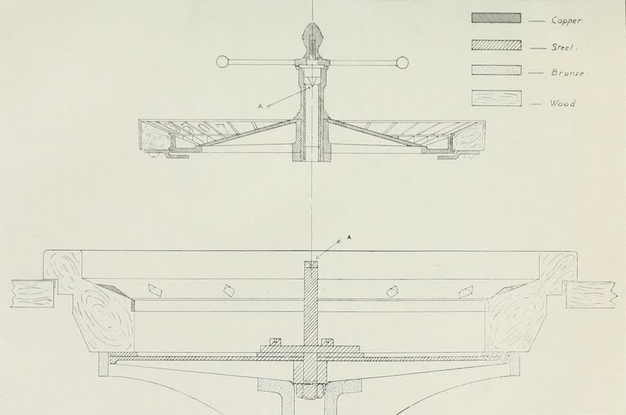 Monaco and Monte Carlo - Section of the Roulette : Constructor's Drawing (1912)