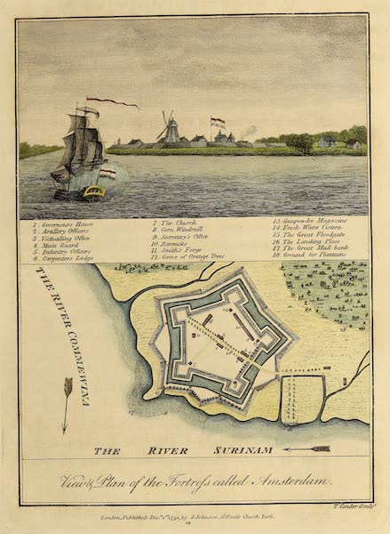 View & Plan of the Fortress called Amsterdam