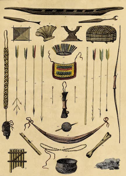 Arms, Ornaments & Furniture of the Indians