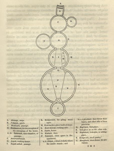 Narrative of a Journey to the Shores of the Polar Sea - Ground Plan of an Arctic Dwelling (1823)