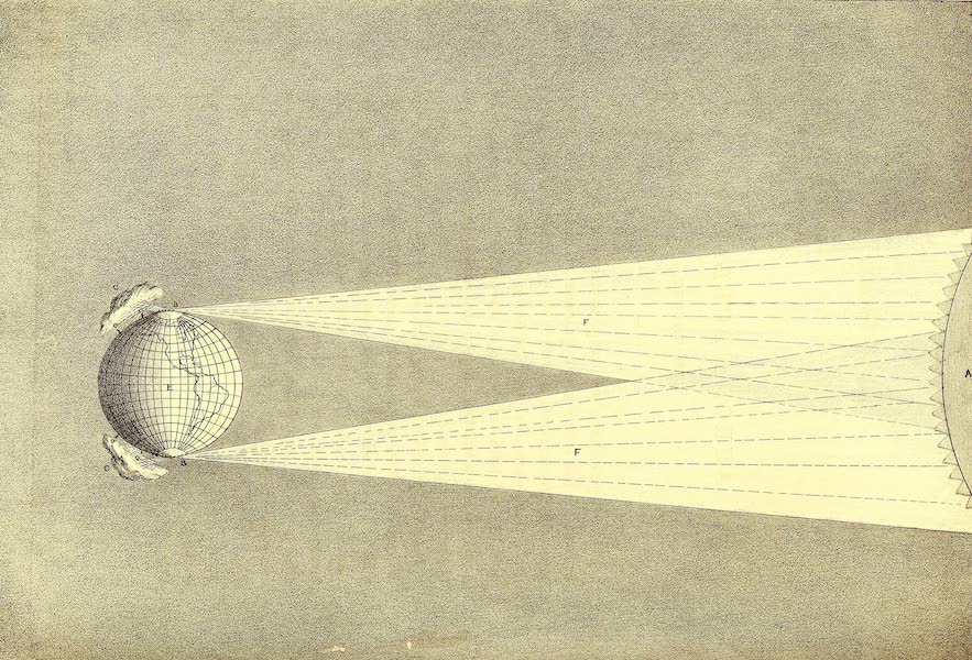 Narrative of a Second Voyage in Search of a North-West Passage Vol. 2 - New Theory of the Aurora by Sir John Ross (1835)