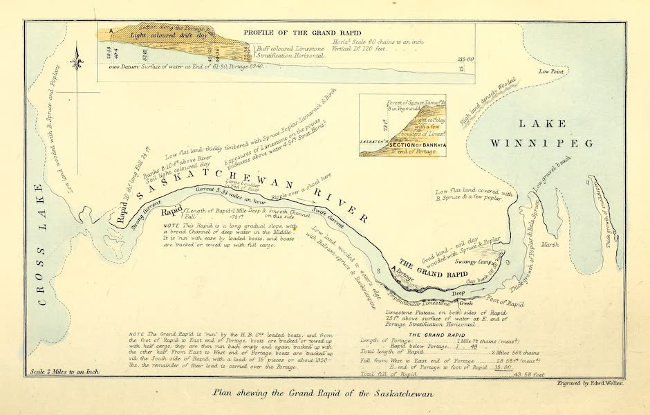 Narrative of the Canadian Red River Exploring Expedition Vol. 1 - Plan Shewing the Grand Rapid of the Saskatchewan (1860)