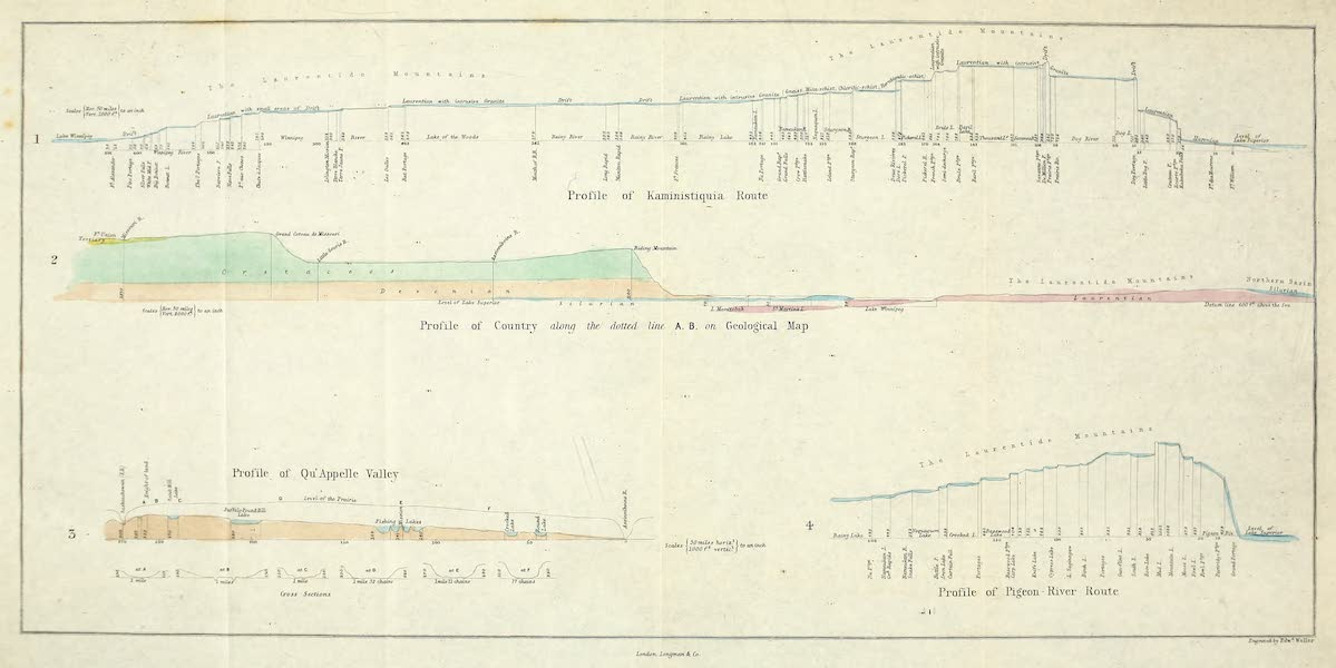 Narrative of the Canadian Red River Exploring Expedition Vol. 2 - Geological Profiles of Routes Along the Expedition (1860)