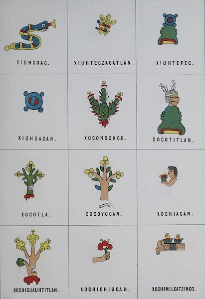 Nombres Geograficos de Mexico [Atlas] - Plate XXXVI (1885)