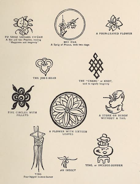 Old Chinese Porcelain - Symbolic Marks and Decorations [I] (1909)