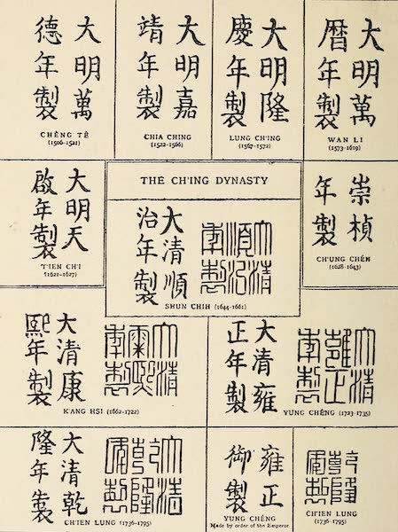 Old Chinese Porcelain - Symbolic Marks and Decorations [VI] (1909)