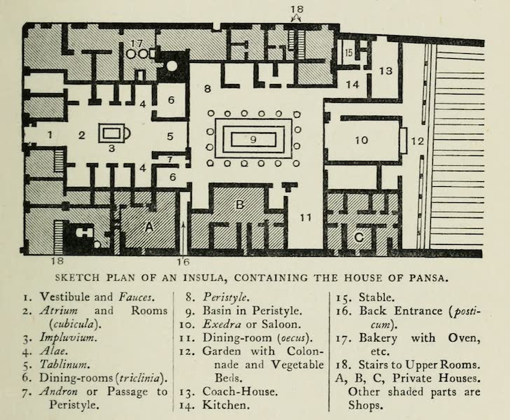 Sketch Plan of an Insula, containing the House of Pansa