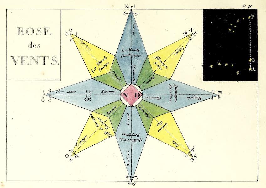 Porte-Feuille Geographique et Ethnographique [Atlas] - Rose de Vents (1820)