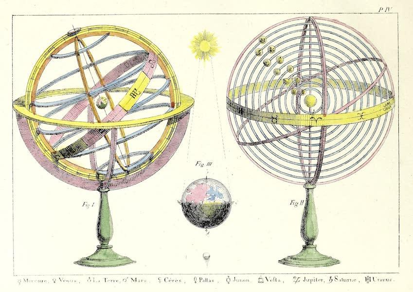 Porte-Feuille Geographique et Ethnographique [Atlas] - [Zodiac and Astrological Spheres] (1820)
