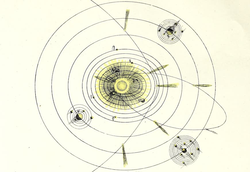 Porte-Feuille Geographique et Ethnographique [Atlas] - [Planetary Orbits Diagram] (1820)