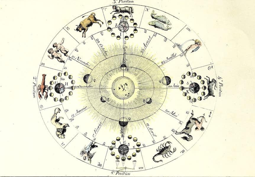 Porte-Feuille Geographique et Ethnographique [Atlas] - [Zodiac Diagram] (1820)