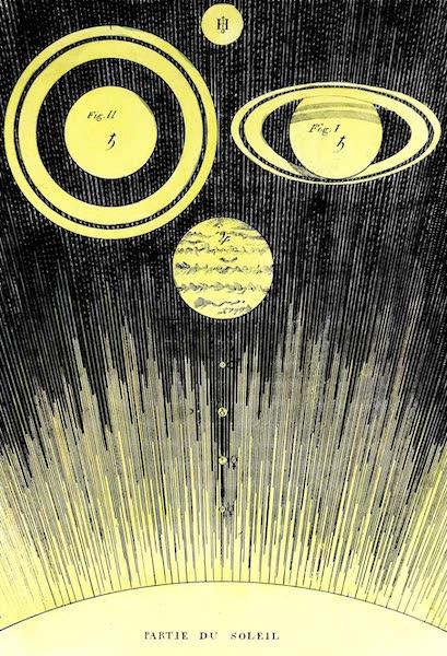 Porte-Feuille Geographique et Ethnographique [Atlas] - Proportion des Planetes et du Soleil (1820)