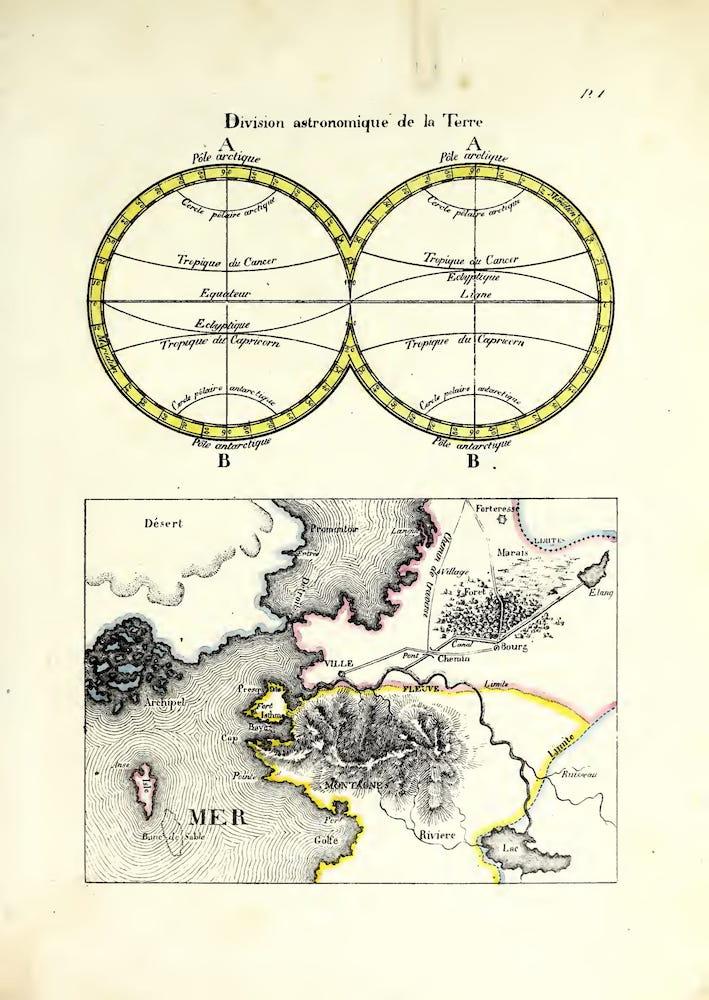 Costume - Porte-Feuille Geographique et Ethnographique [Atlas]