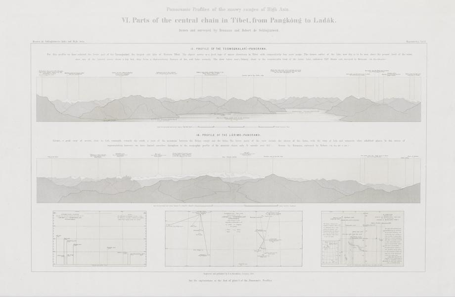 Results of a Scientific Mission to India and High Asia Atlas - Panorama Profiles [VI] (1866)