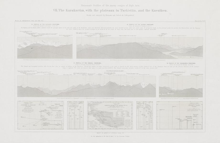 Results of a Scientific Mission to India and High Asia Atlas - Panorama Profiles [VII] (1866)