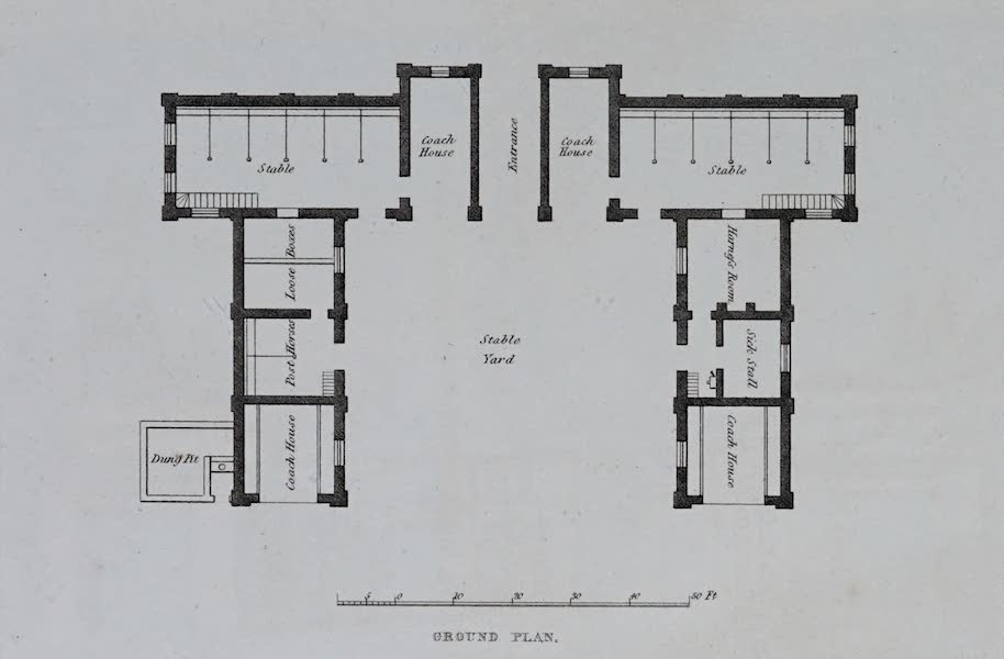Retreats : A Series of Designs - Stable Building - Ground Plan (1827)
