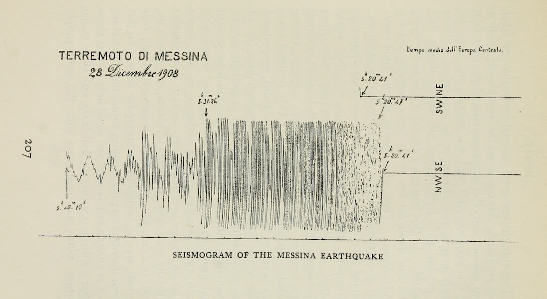 Sicily, Painted and Described - Seismogram of the Messina Earthquake (1911)