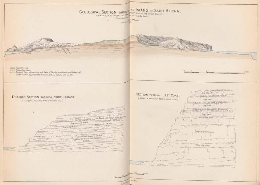 St. Helena: A Description of the Island - Geological Section (1875)