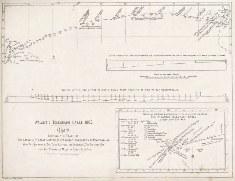 The Atlantic Telegraph - Chart, Showing the Track of the Steam-Ship Great Eastern on Her Voyage from Valentia to Newfoundland (1865)
