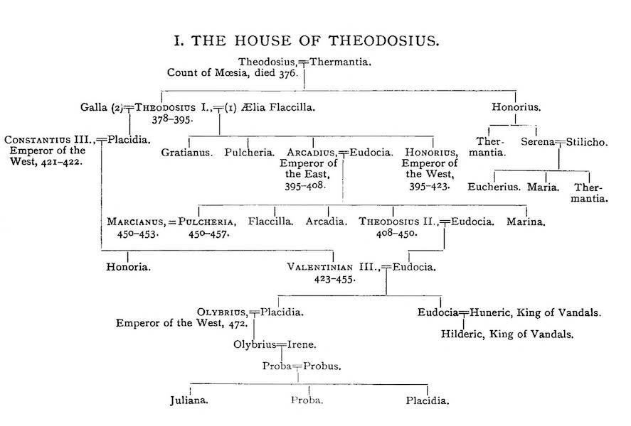 The Byzantine Empire - I. The House of Theodosius (1910)