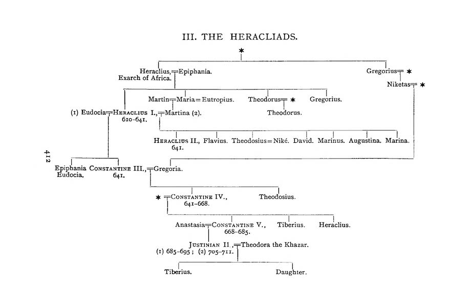 The Byzantine Empire - III. The Heracliads (1910)