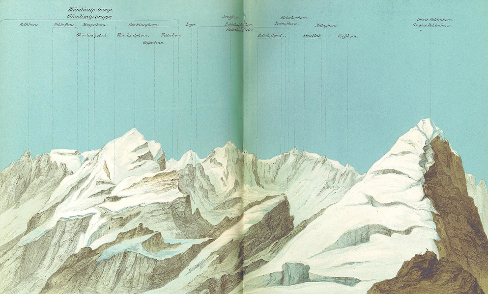 The Doldenhorn and Weisse Frau - Panorama from the Little Doldenhorn towards the East (1863)