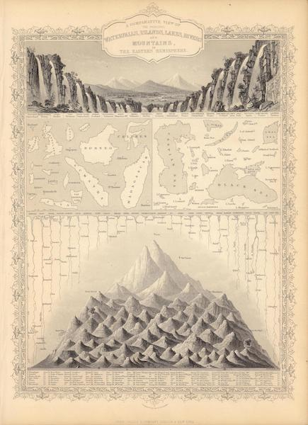 The Illustrated Atlas - A Comparative View Of the Principal Waterfalls, Islands, Lakes, Rivers and Mountains, in the Eastern Hemisphere (1851)