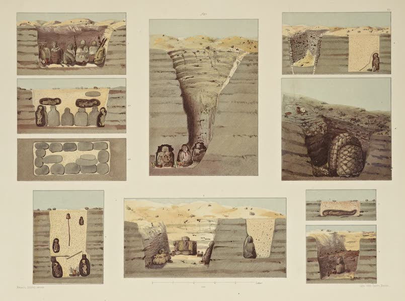 The Necropolis of Ancon Vol. 1 - Sections of the graves (1880)