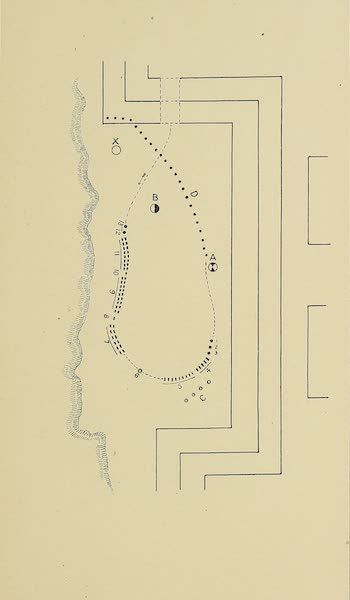 The Snake-Dance of the Moquis of Arizona - Diagrams [I] (1884)