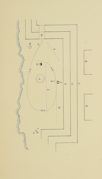The Snake-Dance of the Moquis of Arizona - Diagrams [II] (1884)