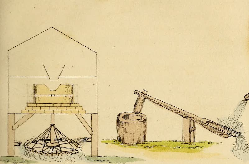 Travels in the Gold and Diamond Districts of Brazil - Horizontal Corn Mill and Pounding Machine (1825)