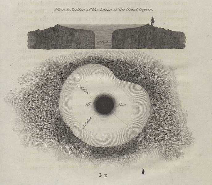 Plan and Section of the Basin of the Great Geyser