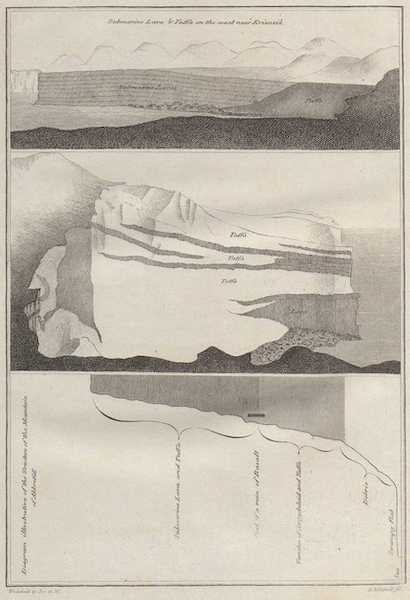 Travels in the Island of Iceland - Geology Diagrams (1811)