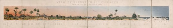 View of Nature in All Climates - View of Nature in all Climates, from the Equator to the Arctic Circle (1852)