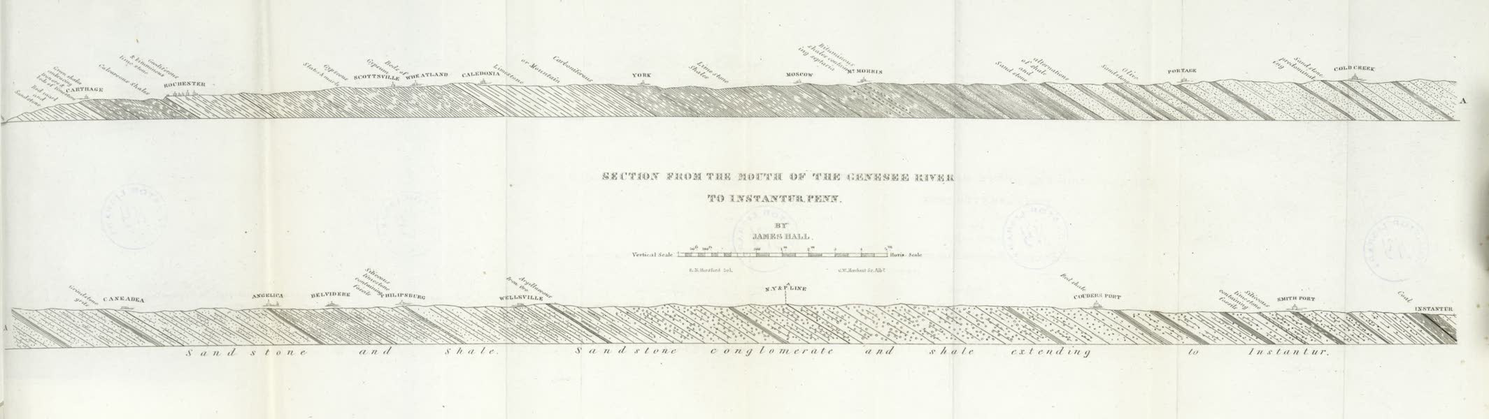 Views of the Adirondack Mountain Region - Section from the Mouth of the Genesee River to Instantur, Penn. (1838)
