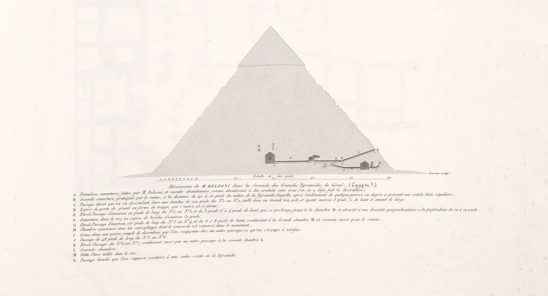 Voyage dans le Levant - Plan de l'ouverture de la seconde pyramide de Gyzeh (1819)