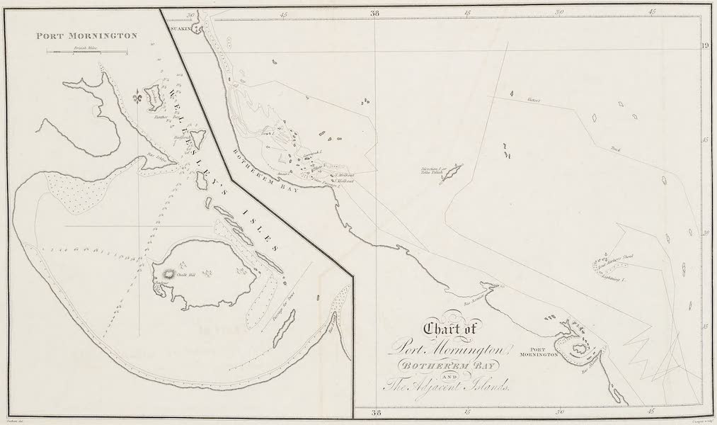 Voyages and Travels to India, Ceylon, the Red Sea, Abyssinia, and Egypt Vol. 2 - Chart of Port Mornington (1809)