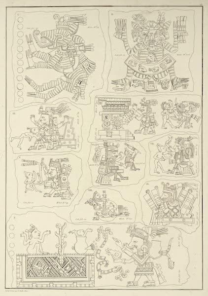 Vues des Cordilleres et Monumens de l'Amerique - Hieroglyphes azteques du manuscrit de Veletri (1813)