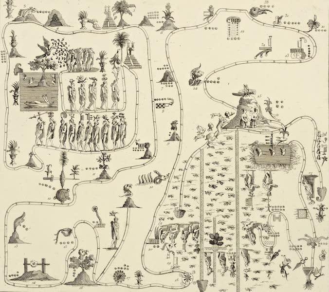 Vues des Cordilleres et Monumens de l'Amerique - Histoire hieroglyphique des Azteques (1813)