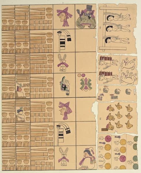 Vues des Cordilleres et Monumens de l'Amerique - Fragmens de peintures hieroglyphiques, deposes a la bibliotheque royale de Berlin (1813)