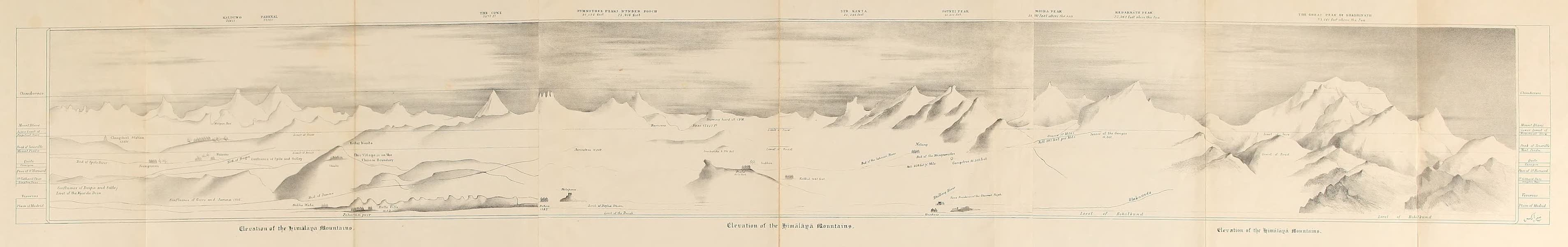 Wanderings of a Pilgrim, in Search of the Picturesque Vol. 1 - Elevation of the Himalaya Mountains (1850)
